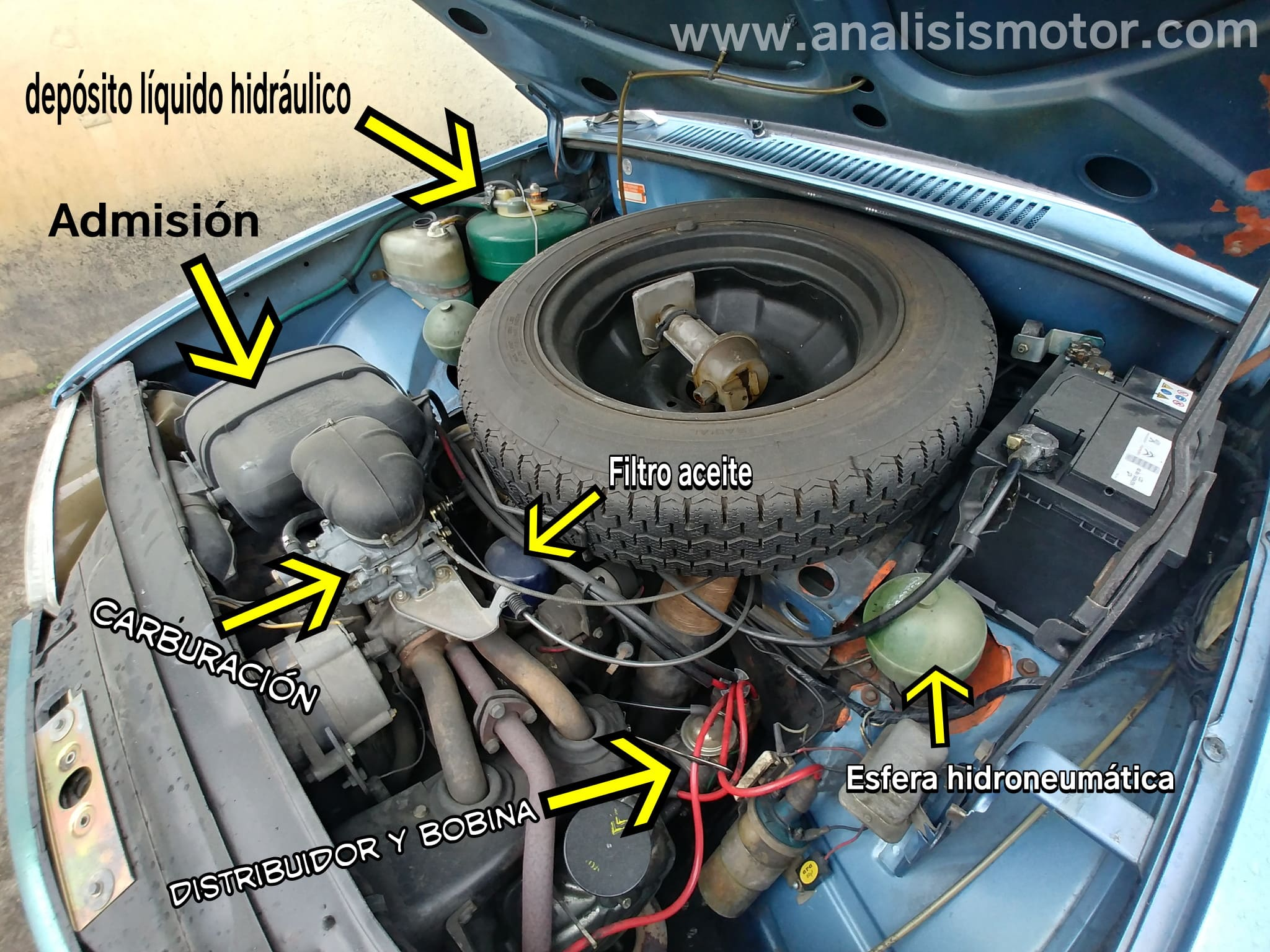 Motor Citröen GS